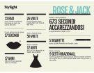 rose-e-jack